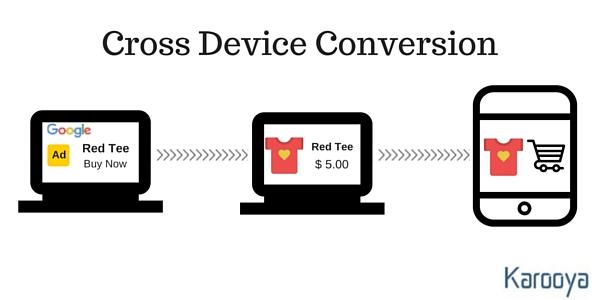Cross Device Conversion AdWords
