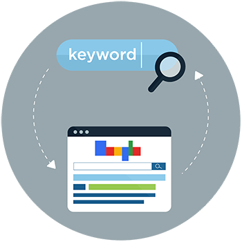 keyword insertion adwords