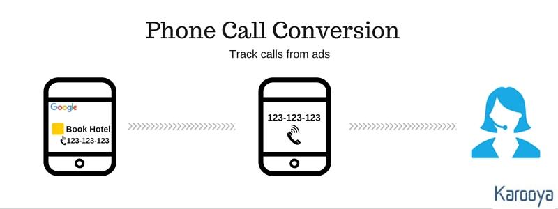 phone-call-conversion-2