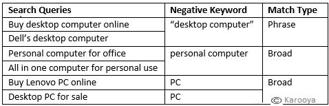 Desktop Negative Keywords