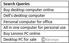 Desktop Search Queries