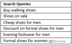 Shoes Search Queries