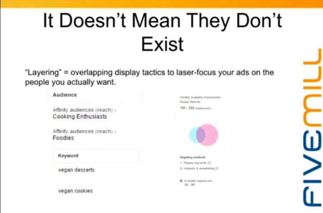 layering display