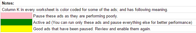 adwords performance script params