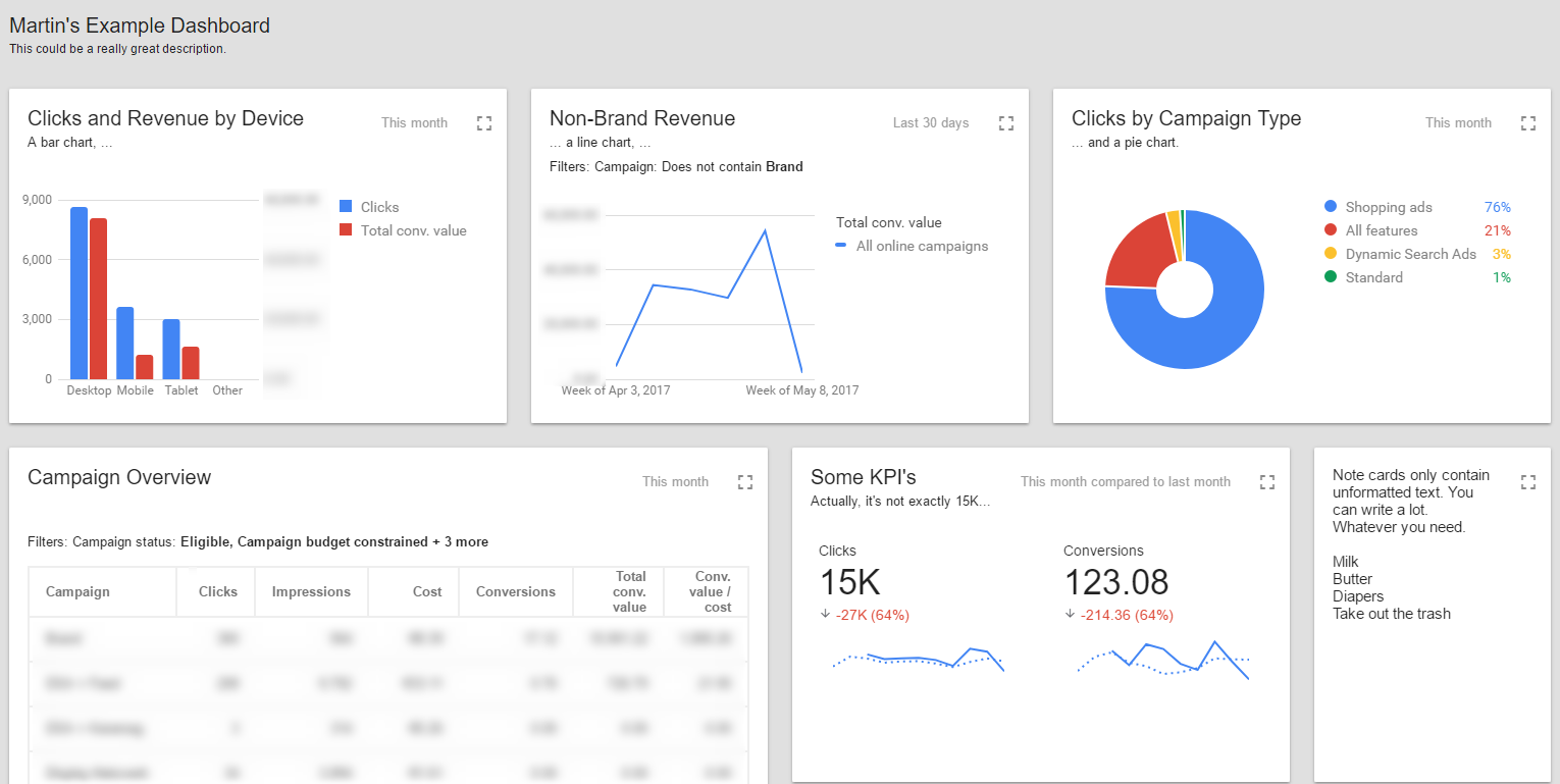 adwords dashboard beta