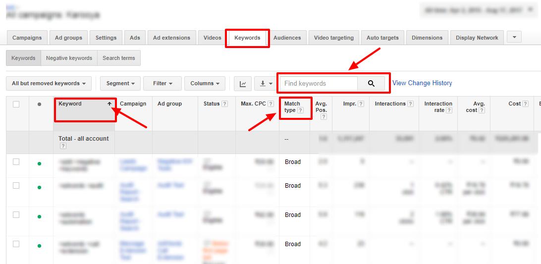 duplicate keywords adwords interface