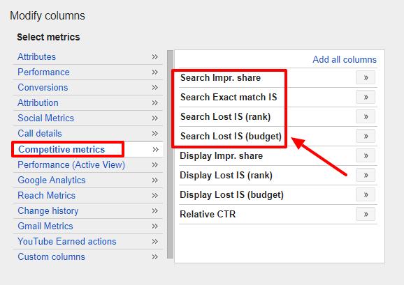 lost impression metrics adwords