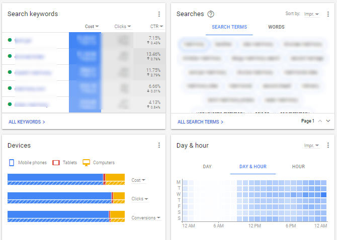 keywords overview new adwords interface