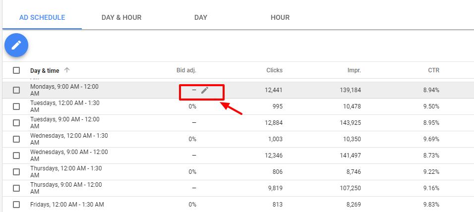 edit bid adjustment ad schedule