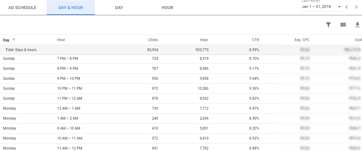 find appropriate ad schedule settings - new adwords ui
