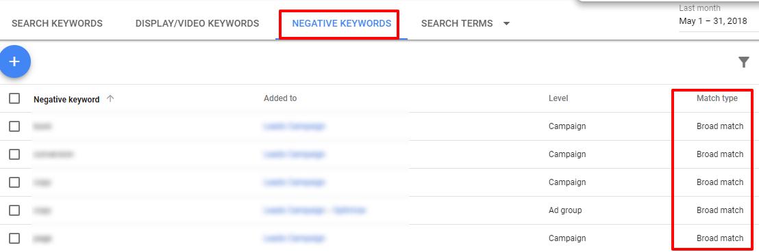 adwords negative keyword match type