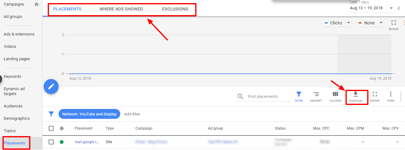 google ads placement report