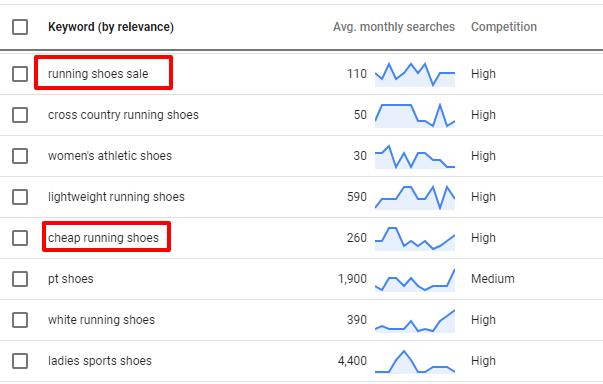 keyword suggestions google ads keyword planner