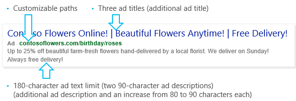 New Bing Ads Expanded Text Ads