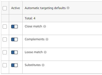 automatic targeting defaults amazon ads