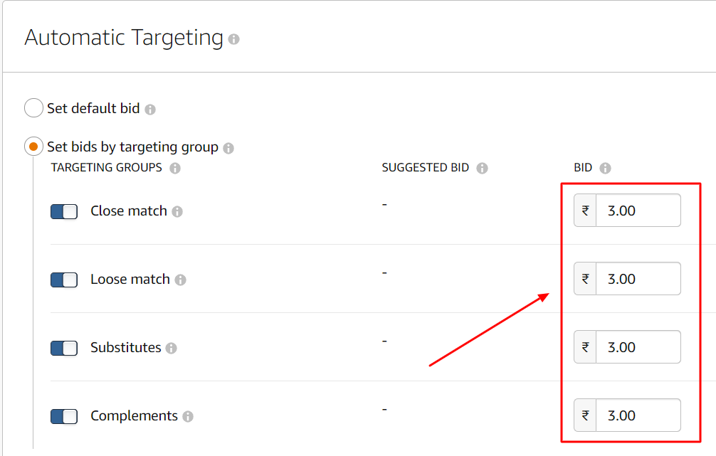 amazon ads bidding by targeting groups