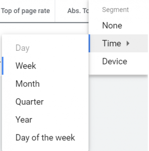 Google ads segment by time and device