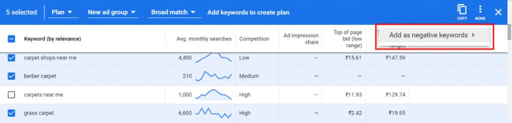Add keywords as negative keywords