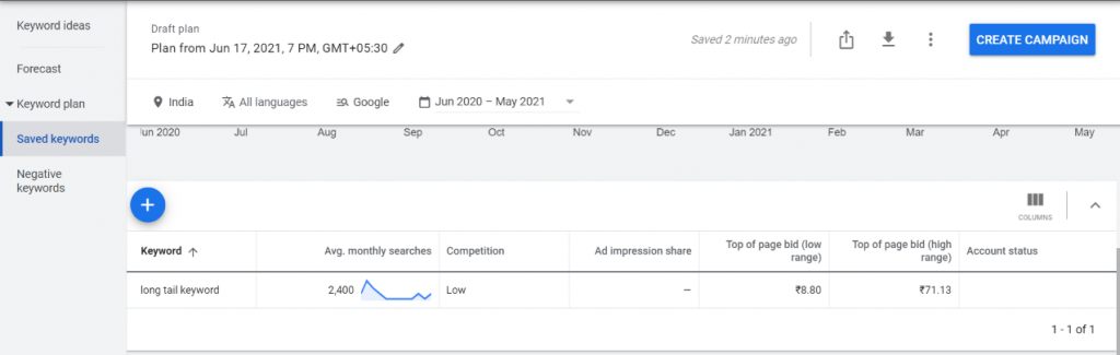 Forecasting keywords in Google ads keyword planner