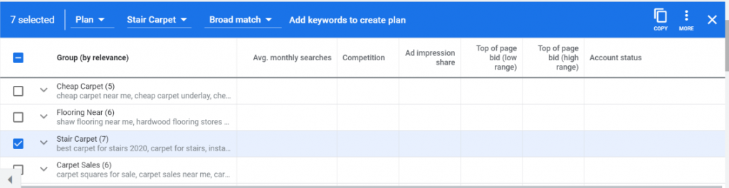 Grouped view in Keyword planner