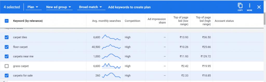 Keyword view in the keyword planner
