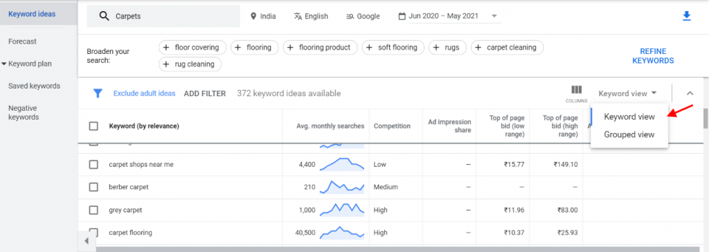 Keyword and grouped view in keyword planner