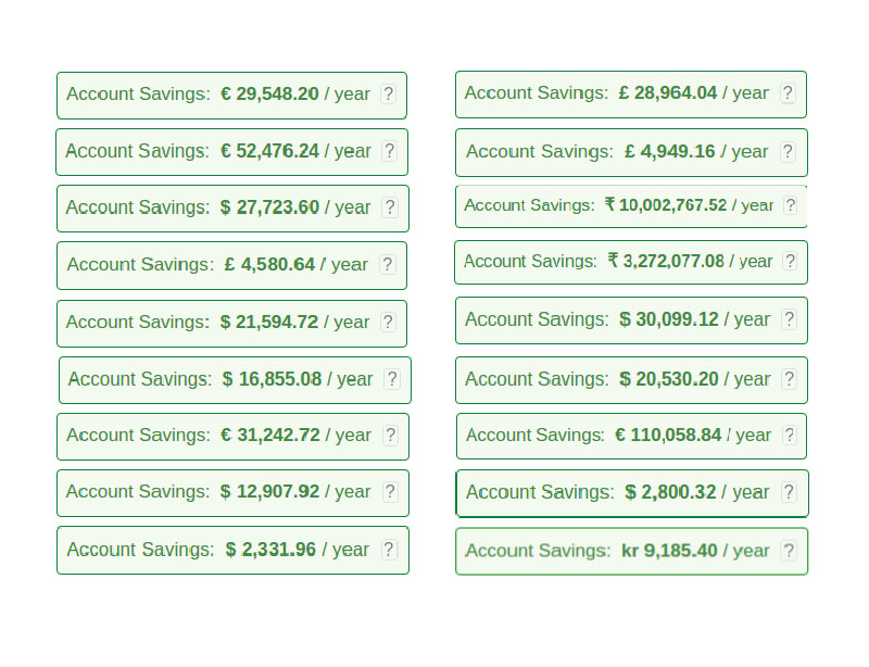 Savings achieved by customers with Karooya's Negative Keywords Tool